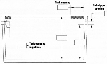 Concrete pumping pump concrete dewatering wiring diagram for Septic tank distribution box location